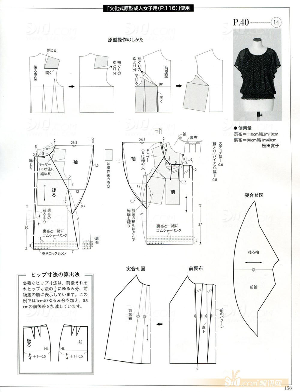 Выкройку Блузки