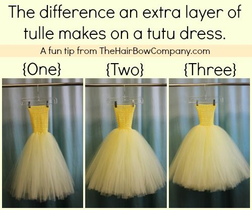 Stunning How To Make A Tulle Ball Gown Skirt Contemporary ...